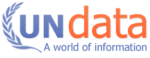 Каталог світових інформаційних ресурсів